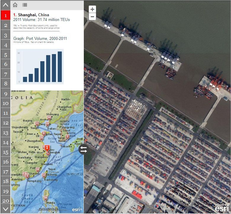 Interactive: The 50 Largest Ports In The World