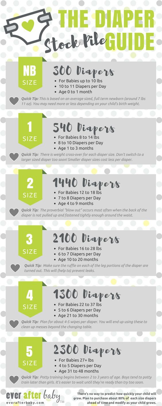 6 useful checklist for your newborn babys create babies and future geenschuldenfo Images