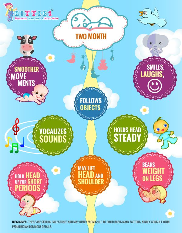 Milestones of 2 month old baby Brooklyn Faith is here - baby development chart
