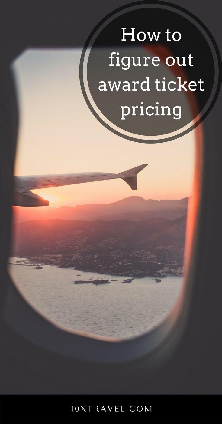 Baggage delay claim process with citi prestige airplane