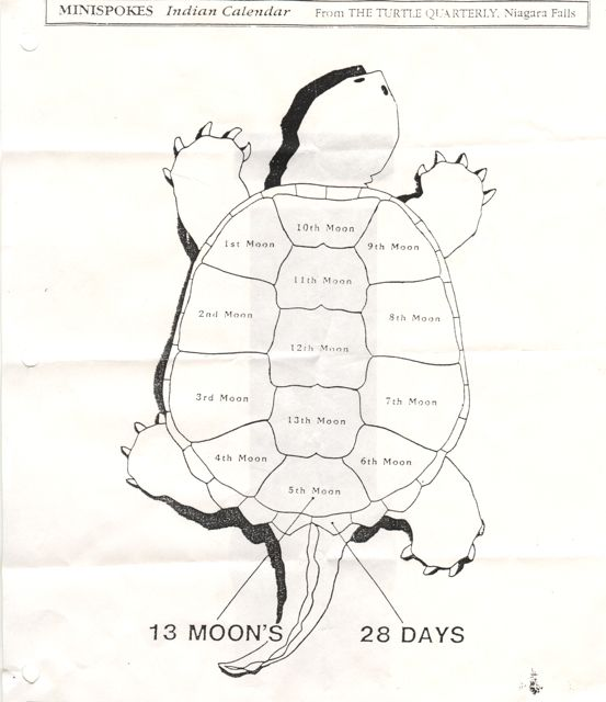 Calendar Head Design : Moons on turtles back calendar model art project