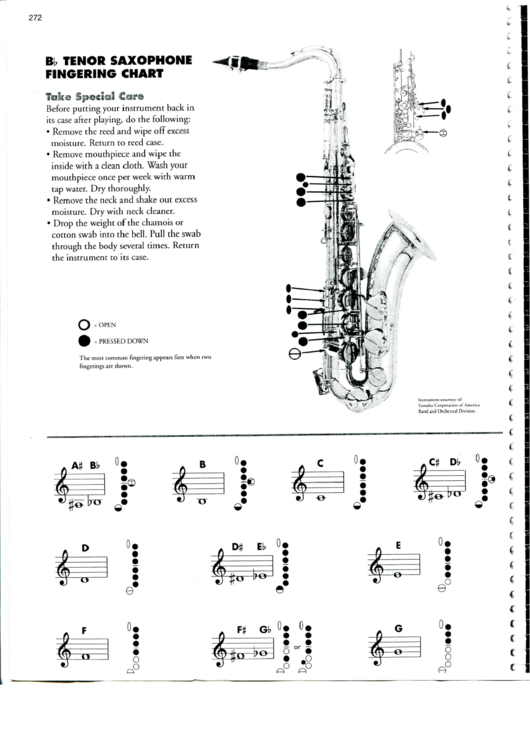 Need a Bb Tenor Saxophone Fingering Chart? Here's a free