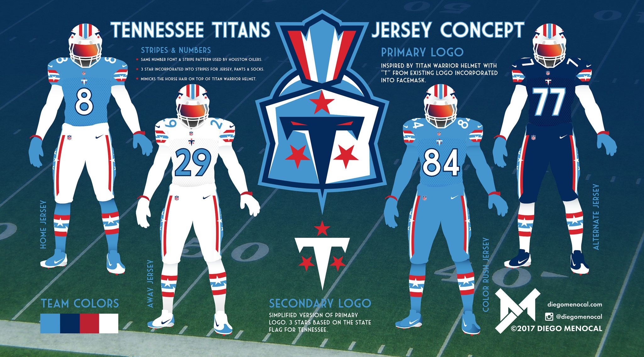 Pin by Brad Coulter on Titans Concepts