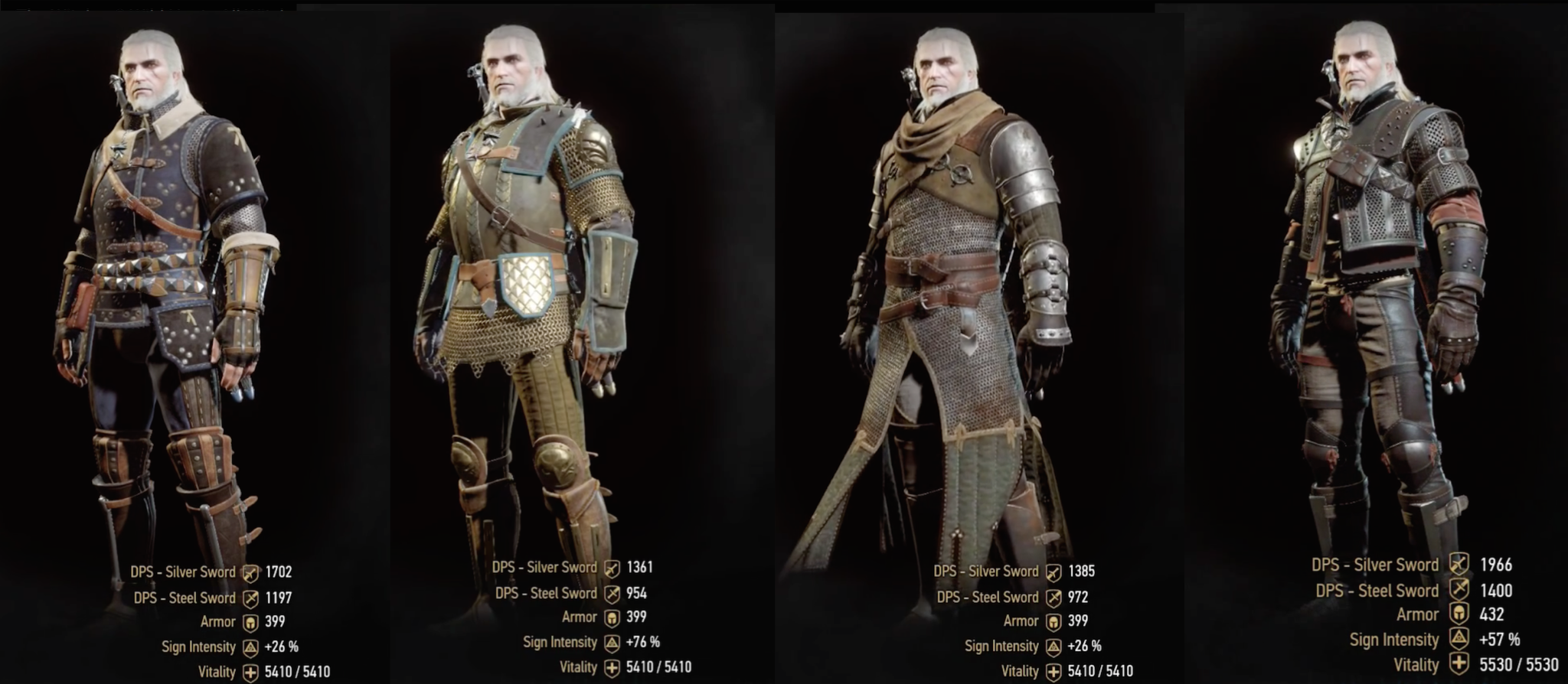 witcher 3 armor - Google 검색