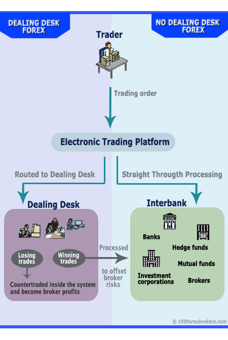 Forex list ecn brokers evon jefferies investment