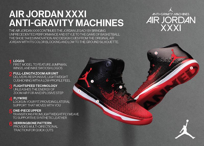 Air Jordan 31 Banned • KicksOnFire