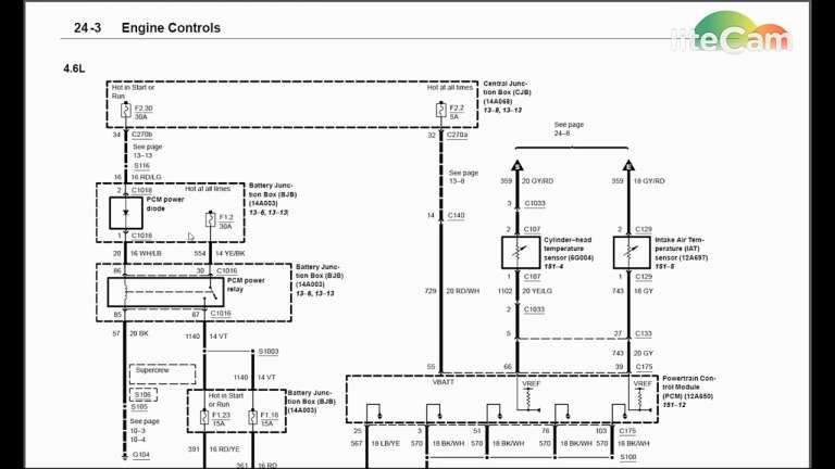 17  Diagram Of Theft Light On 2000 F150 Ford Truck
