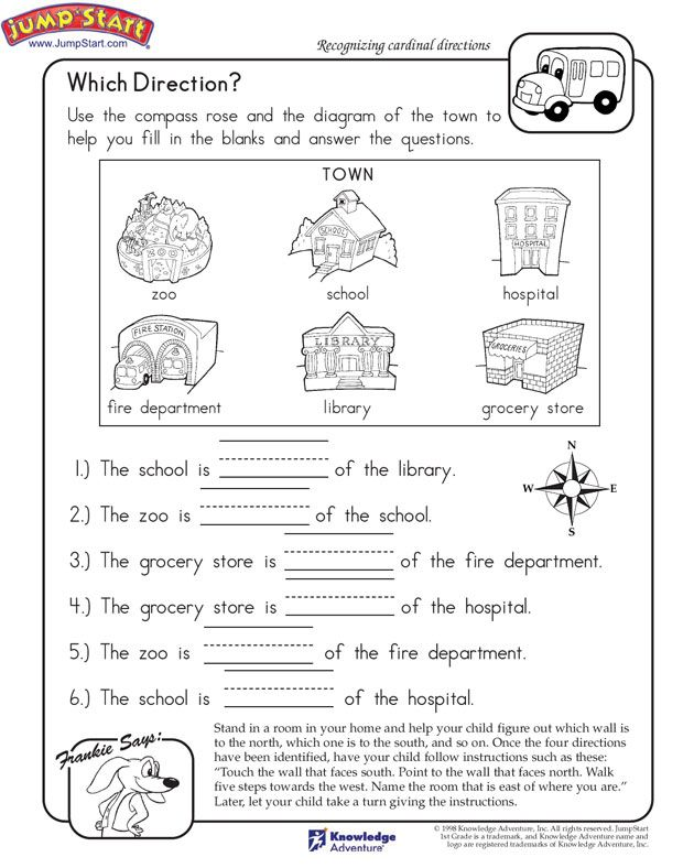 Which Direction? - Printable Worksheet for Kids | K - Social Studies ...