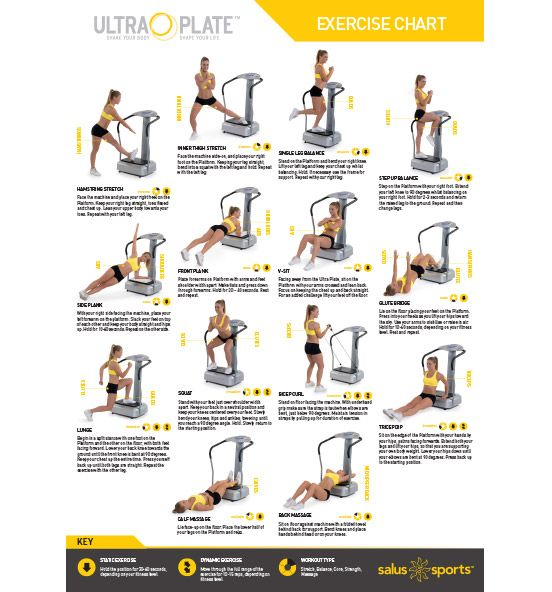 What Are The Benefits Of Using A Vibration Plate Can You