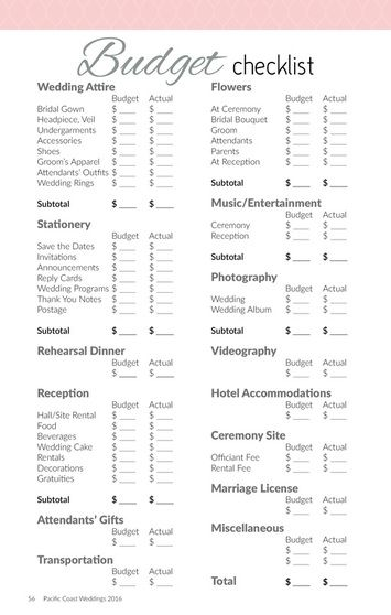 budget checklist wedding in 2018 wedding planning wedding