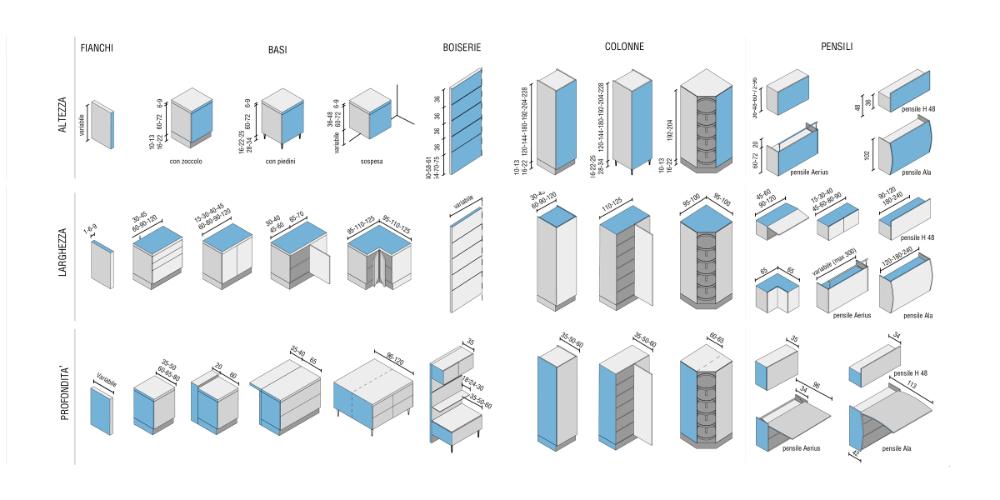 Dimensioni Mobili Cucina Progettazione Valcucine Cucine Cucina Ad Angolo Mobili