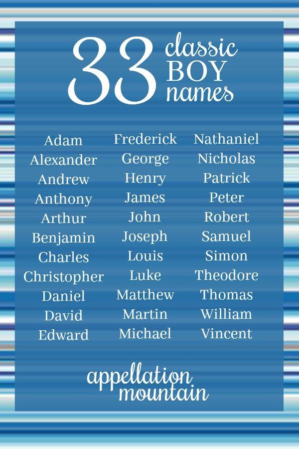 Classic Boy Names Henry, Patrick, and John Classic boy