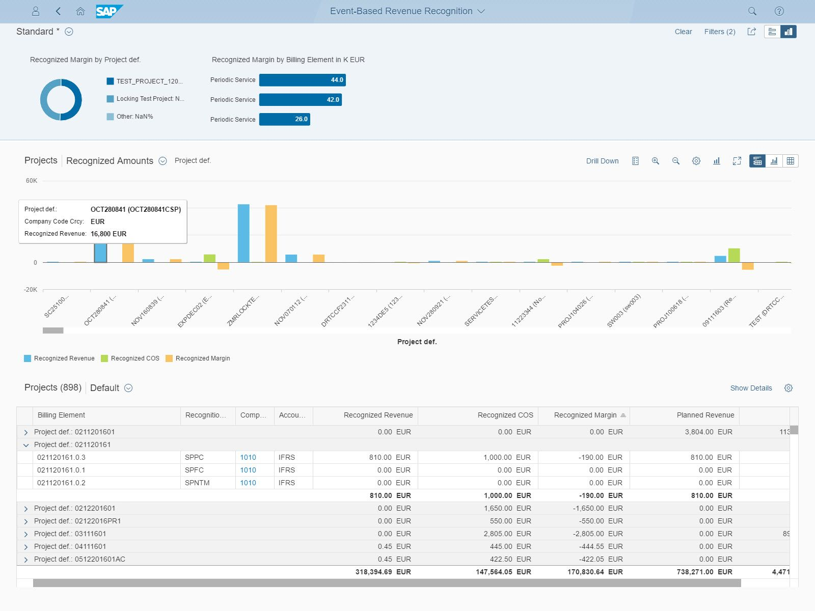 Welcome to the SAP Fiori apps reference library! A