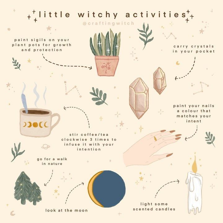 """Crafting Witch on Instagram: """"What little witchy things do you like to do? I played around with the animation tools and new brushes from procreate 5, venturing away…"""""""