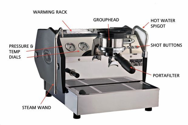 espresso maker schematic how to use an    espresso    machine   pulling shots  steaming  how to use an    espresso    machine   pulling shots  steaming