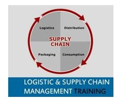 Logistics And Supply Chain Management Training Dubai 7emirate Best Place To Buy Sell And Find Everything In Du Supply Chain Management Supply Chain Job Ads
