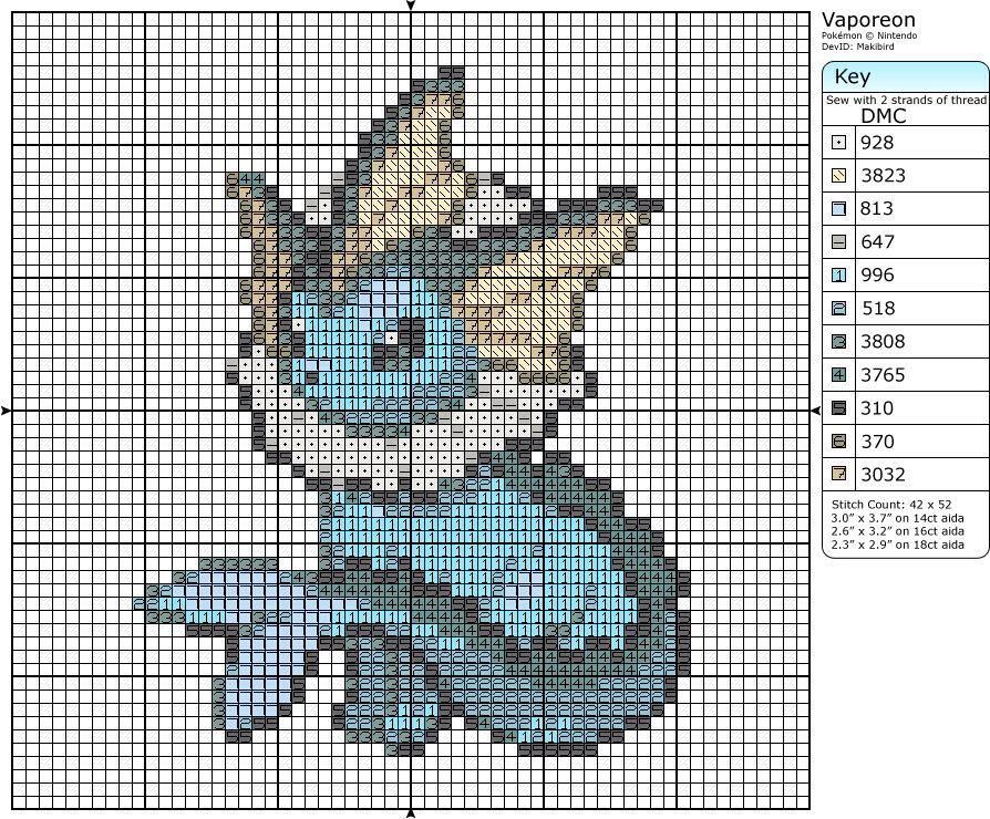 Vaporeon! Pokemon cross stitch patterns, Cross stitch