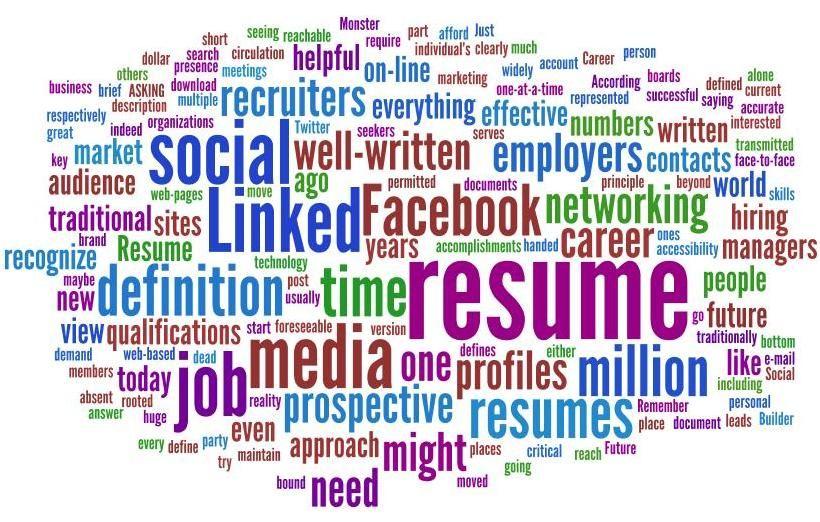 Part 1 the purpose driven resume resume resume tips