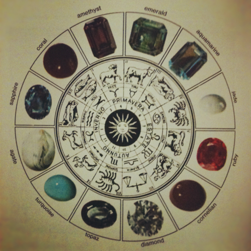 Image result for minerals and zodiac