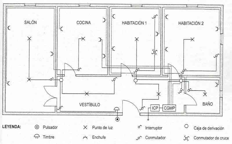 resultado de imagen para plano electrico de una casa con leyenda