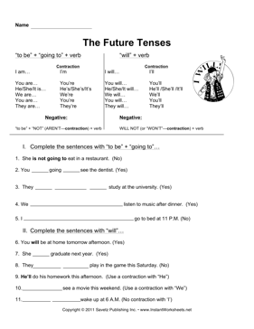 ESL Future Tenses
