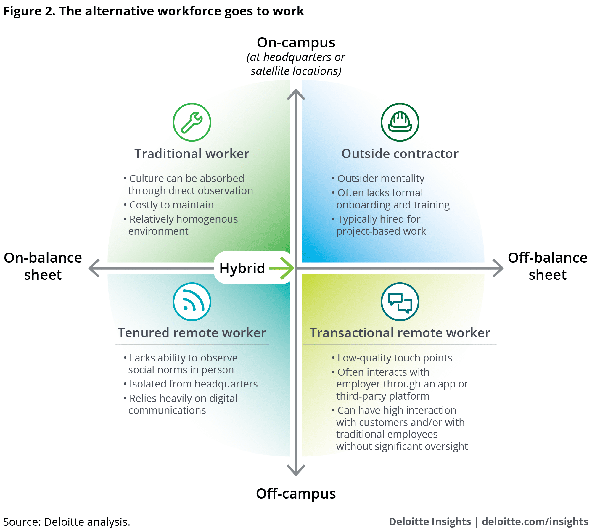 The Alternative Workforce Goes To Work  Great Hr Life