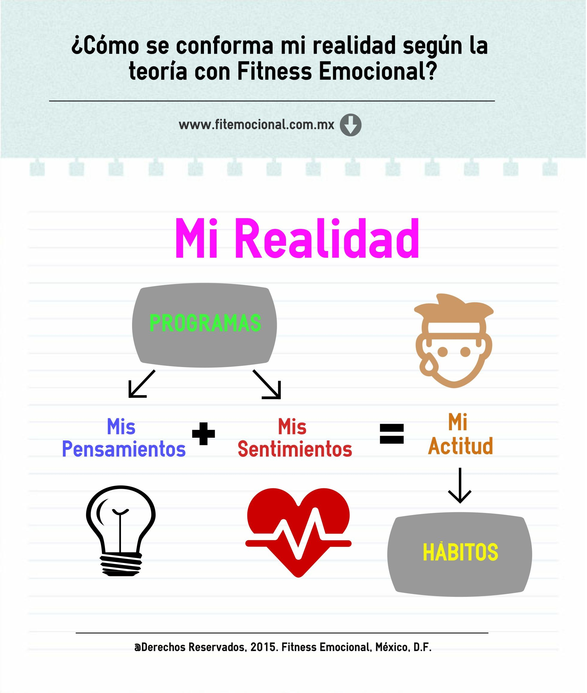 Fitness Emocional, FitEmocional, Coaching Emocional