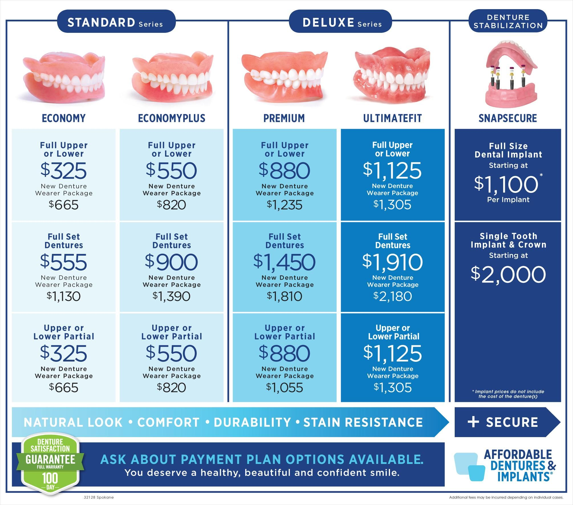 Dentures dentist dental implants spokane valley