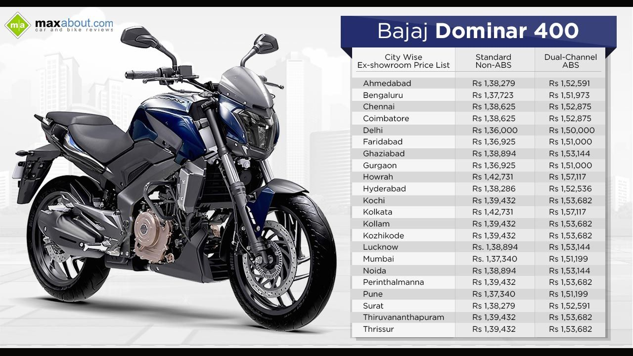 City Wise Price List Of Bajaj Dominar 400 Https Images Maxabout