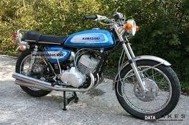 vintage kawasaki - Google 検索