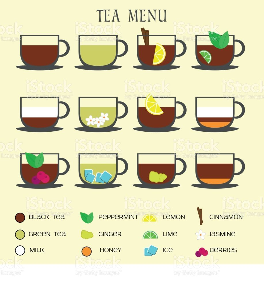 Set Of Tea Menu Icons Different Hot Drinks Recipes With Various