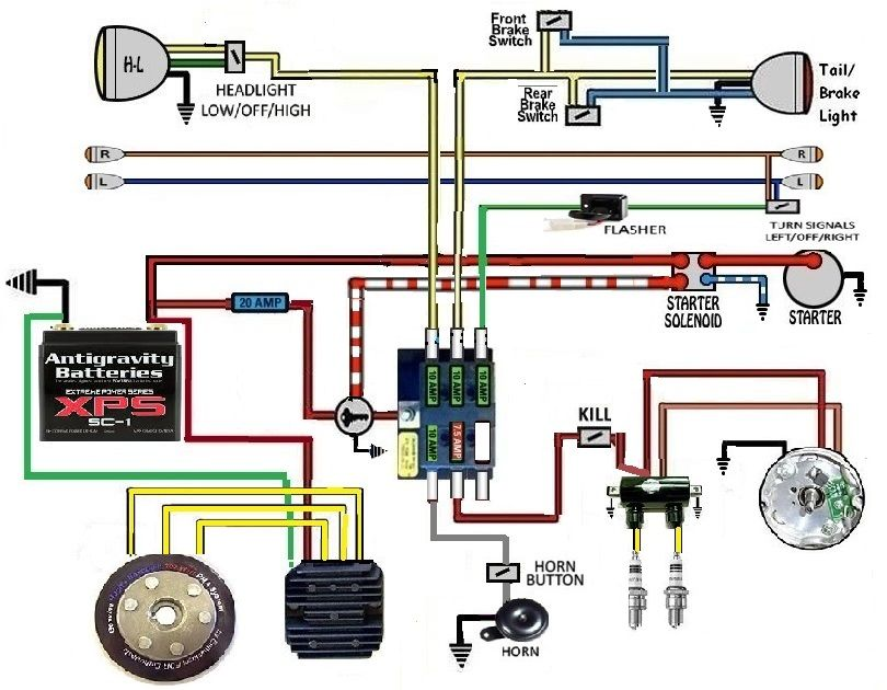 euro motorcycle wiring diagram bobber motorcycle wiring diagram