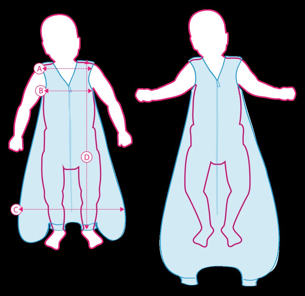 welche gr e f r den babyschlafsack ist die richtige hier findet ihr hilfreiche informationen. Black Bedroom Furniture Sets. Home Design Ideas