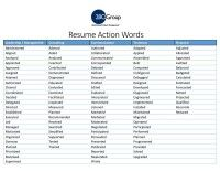 Product Management Resume Action Words And Keywords 280 Group Resume Action Words Resume Key Words Action Words