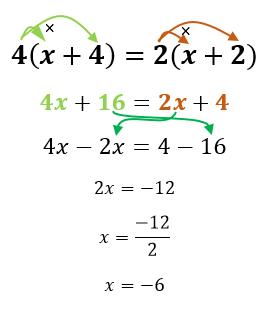 Resolución Ecuaciones Lineales Del Tipo Ax B Cx D Uso De Paréntesis Propiedad D Blog De Matematicas Matematicas Universitarias Matematicas Interactivas