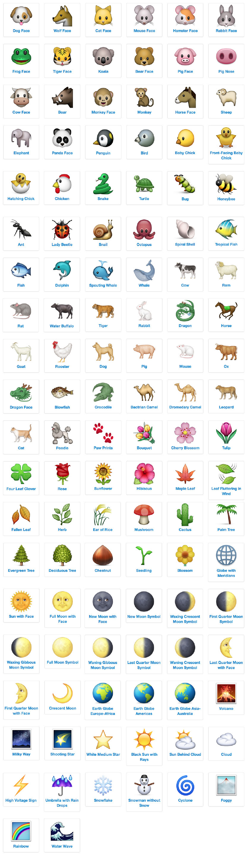 El emoticn ya es treintn texting symbols and advice biocorpaavc Choice Image