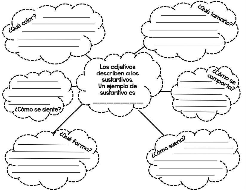 Organizador de Adjetivos | Vocabulario : adjetivos | Pinterest ...