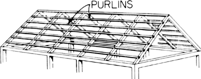 Purlins Roof Roof Framing Roof Beam
