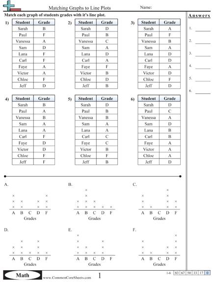 Line Plot Worksheets Math Fourth Grade Math Third