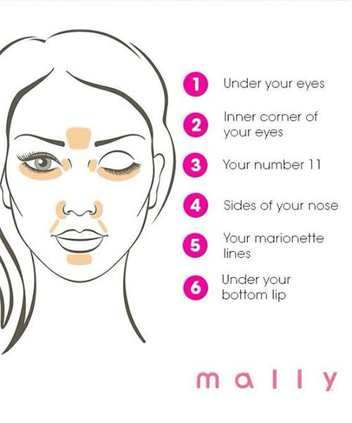 10 Concealer Hacks That'll Give You the Most Flawless Face Ever - Teen.com