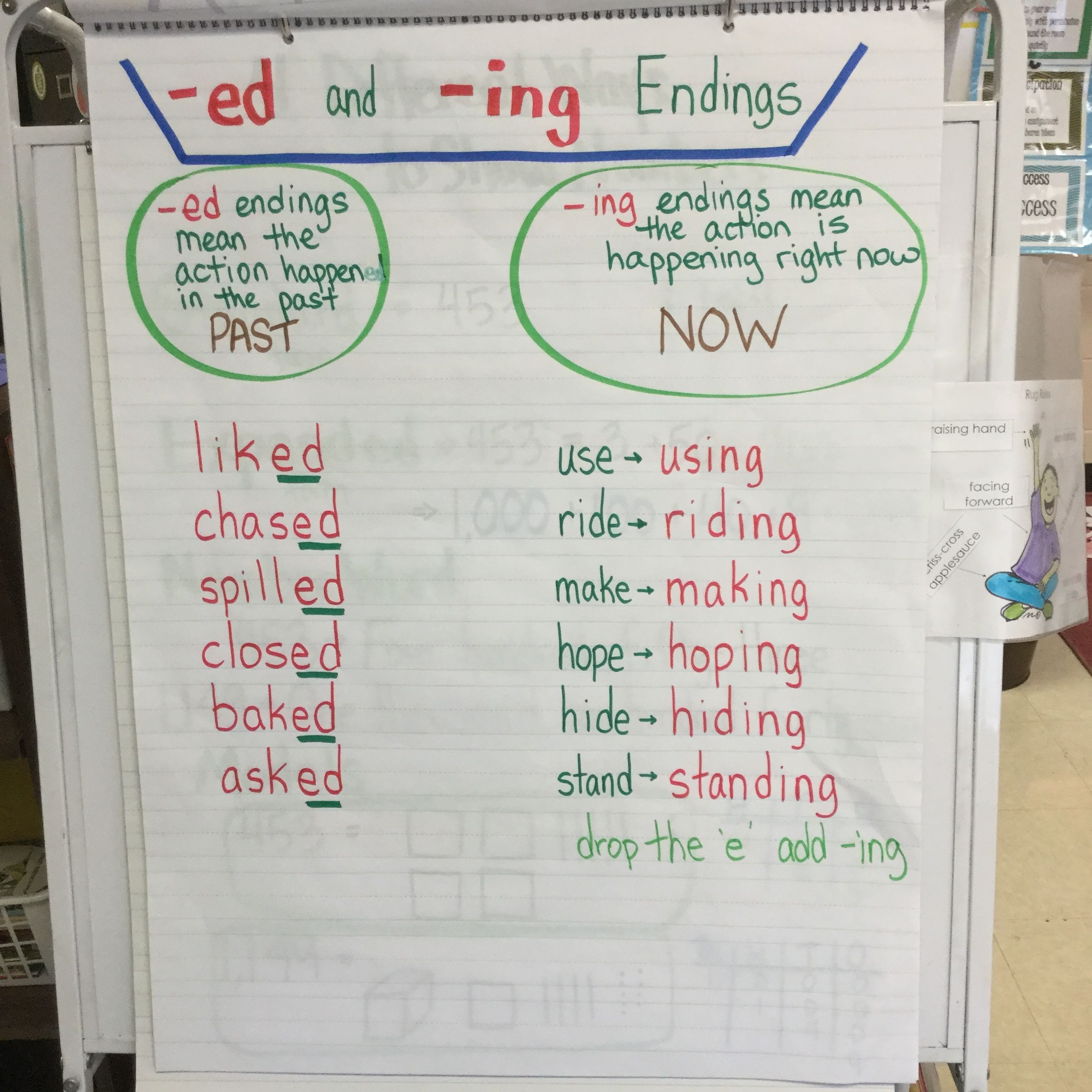 Ed And Ing Endings Drop The E And Add Ing