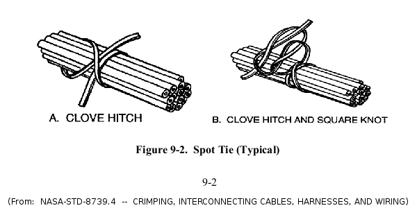 wire harness lacing knots