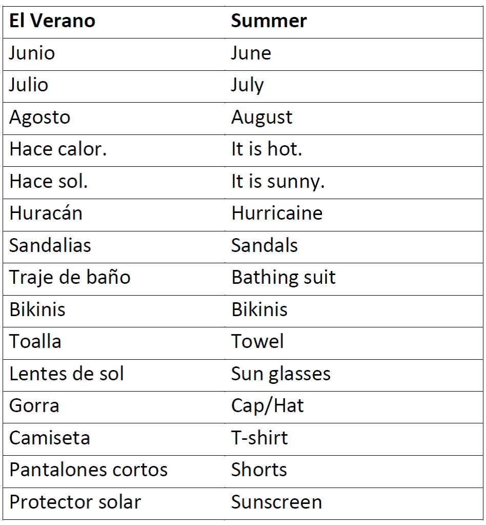 Workbooks weather expressions in spanish worksheets : Summer words | goals | Pinterest | Spanish, Spanish worksheets and ...