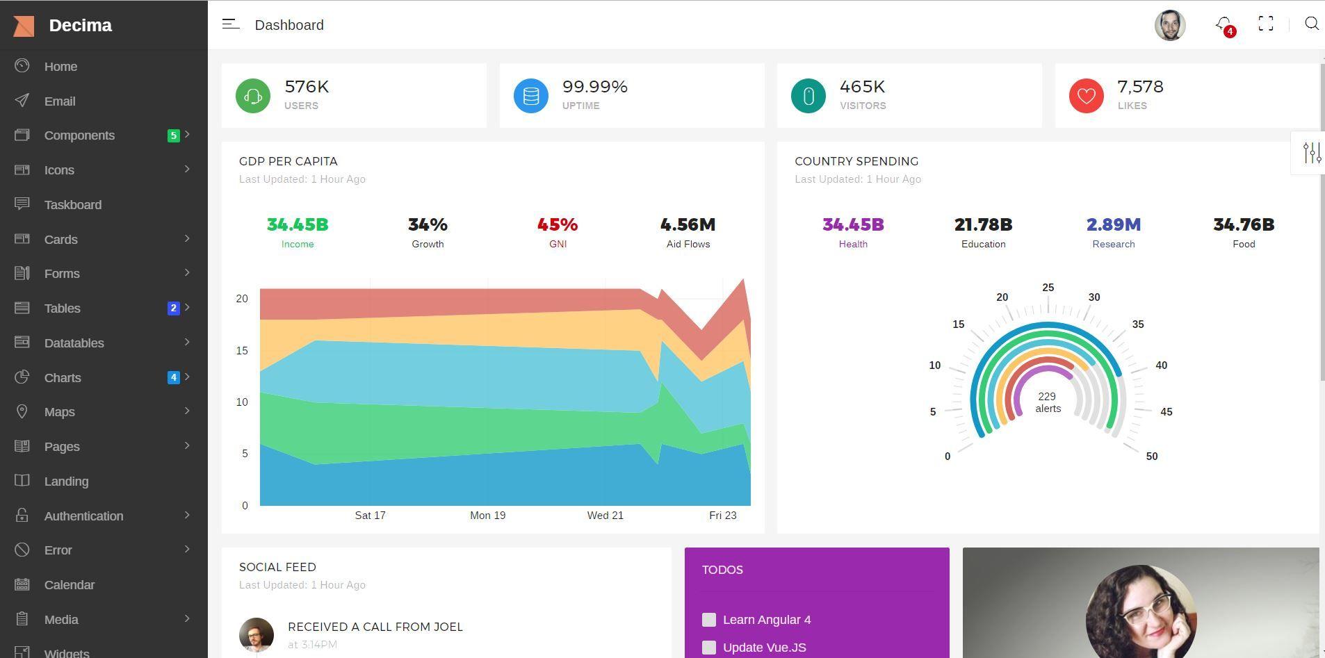 Decima - Bootstrap 4 Angular 4 Admin Template | Top angular 4+