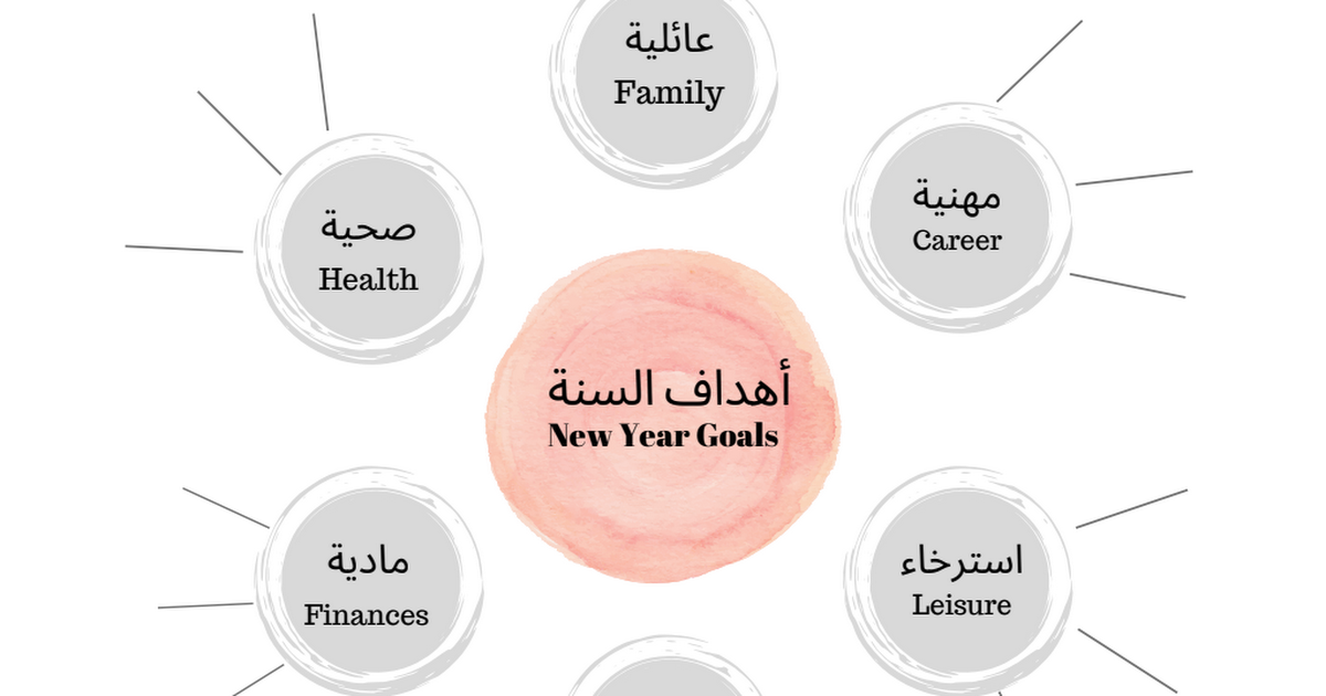 79a98973 Ea41 4fe9 Ad9e 70d8e1a0ea4a Pdf Google Drive Health Careers New Year Goals Infographic