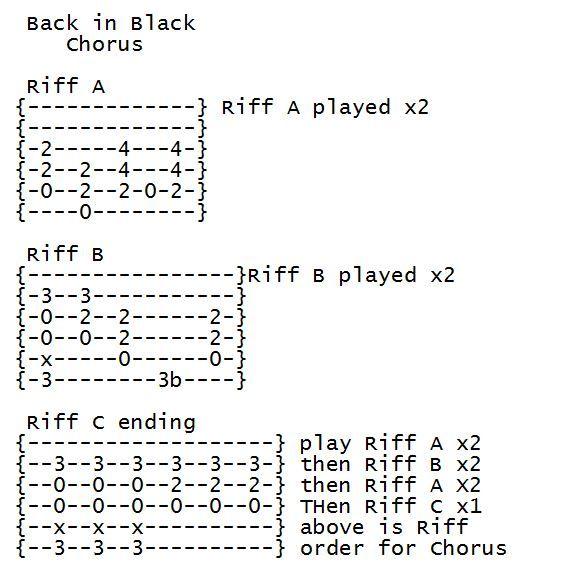 Ac Dc Back In Black Chorus Guitar Tab Back To Black Acdc Guitar Tabs