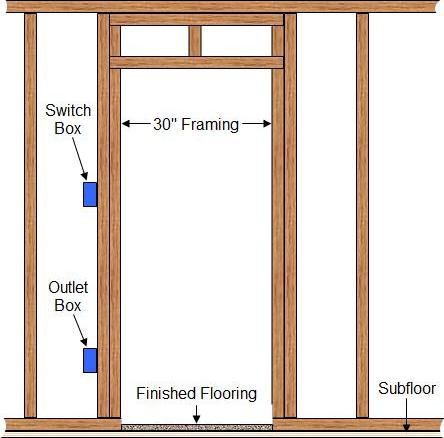 Framing A Doorway Google Search Framing Doorway Frames On Wall Siding Trim