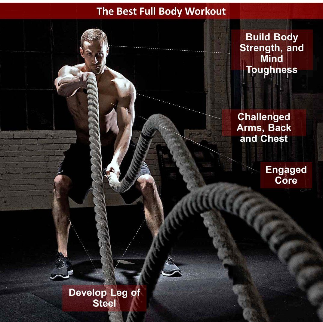 Battle Ropes By Firebreather Training Great Workout Equipment For Strength Cardio Premium 30 40 No Equipment Workout Full Body Workout Battle Rope Workout