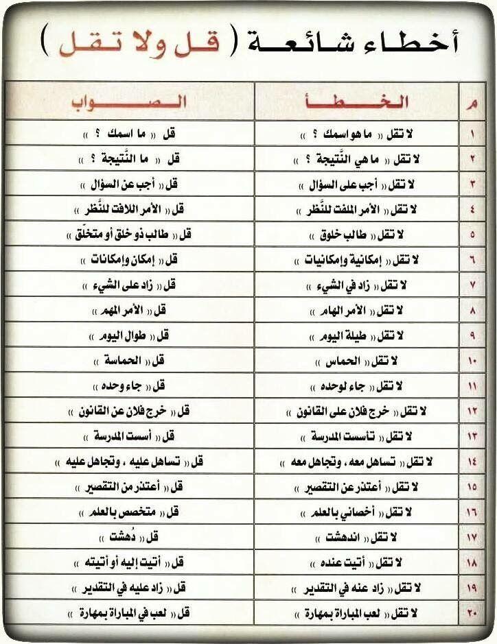 اخطاء لغوية Learn Arabic Language Learning Arabic Arabic Language