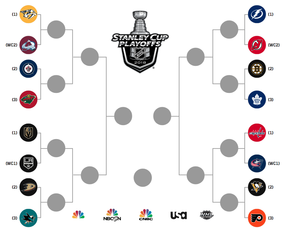 2018 Nhl Playoffs Bracket Updated Stanley Cup Odds And Pro Predictions For Every First Round Series Hockey Playoffs Nhl Playoffs Playoffs